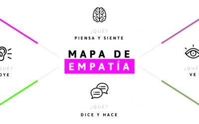 Mapa de empatía del cliente