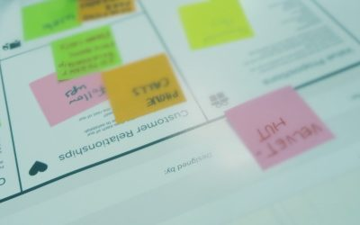Qué es un Business Model Canvas y por qué tienes que usarlo a la hora de emprender