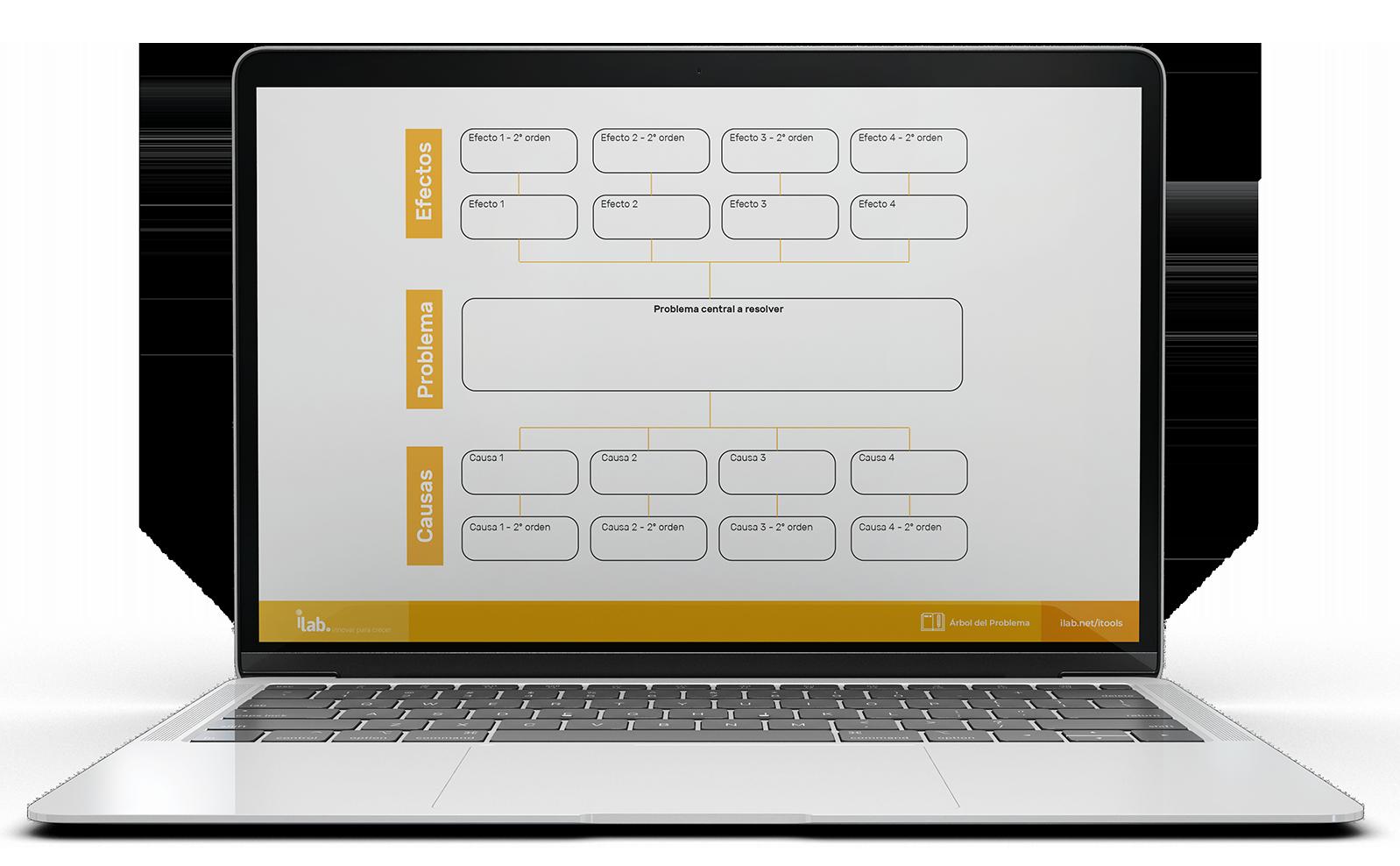 herraminetas innovacion business model canvas